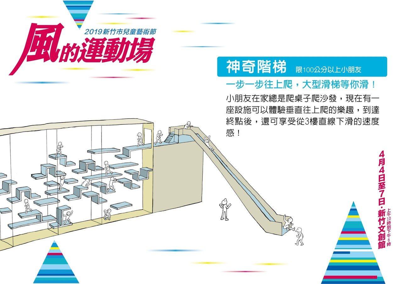 2019新竹市兒童藝術節「風的運動場」於4月4到7日在新竹文創館登場,3月30日...