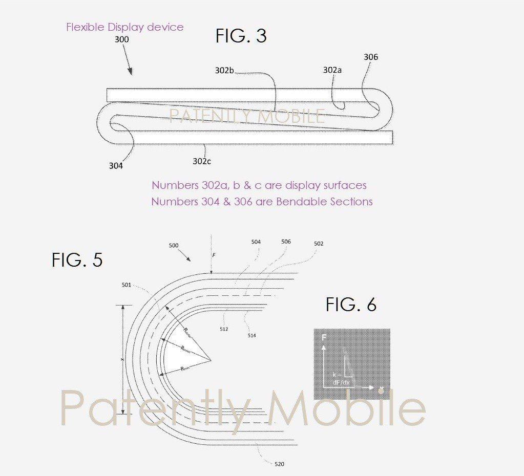 Google專利文件中的圖示,顯示其螢幕將可作Z字形的雙向折疊。photo cr...