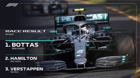 F1/Bottas終於揚眉吐氣 強勢拿下開幕戰首勝!Red Bull和Ferrari兩樣情