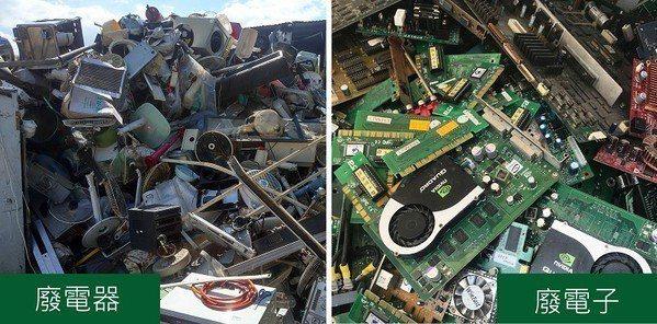 圖一 : 廢電器和廢電子產品都是台灣公告回收的物品,但目前多使用破碎後再焚燒的回...