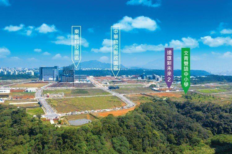 A7重劃區,「遠雄新未來2」基地正對文青國中小。 圖/遠雄房地產提供