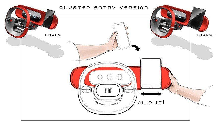 Fiat提供-Centoventi概念車