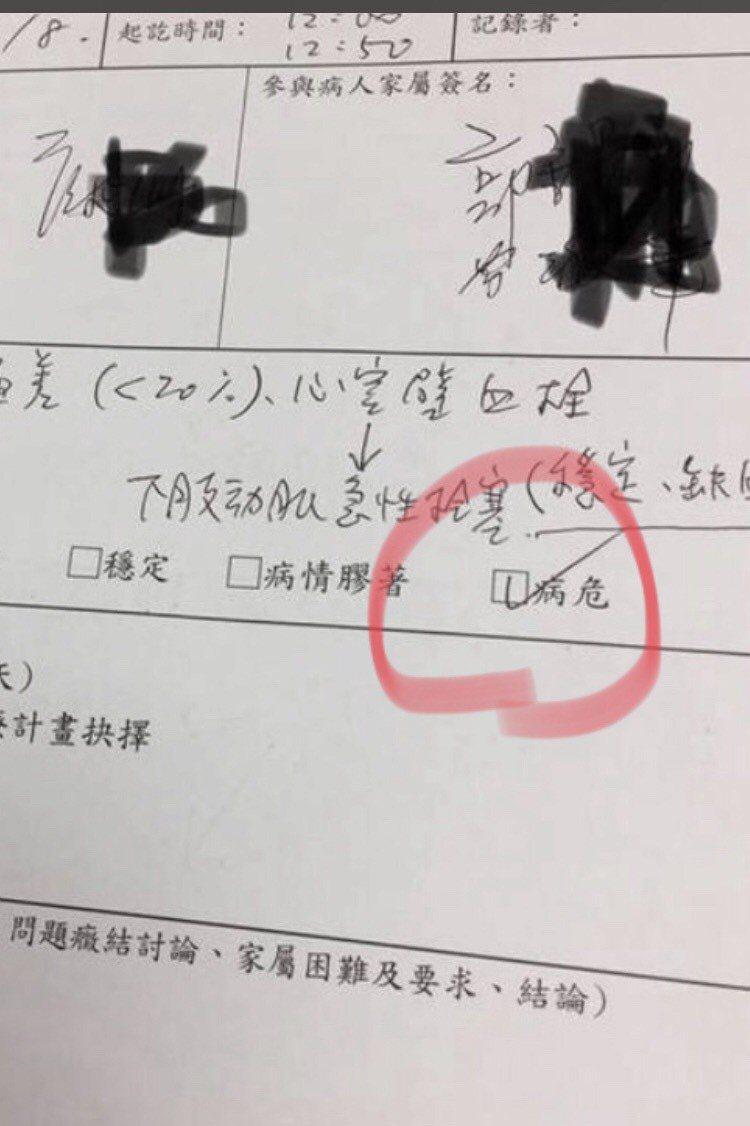 前兩天郭宗坤還在臉書貼出病危診斷書,現在看來格外諷刺。圖/摘自郭宗坤臉書
