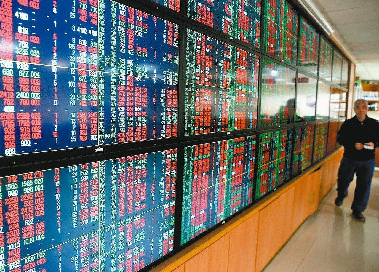 台股終場小漲29.52點,收在10,639.07點,成交量擴1,303.55億元...