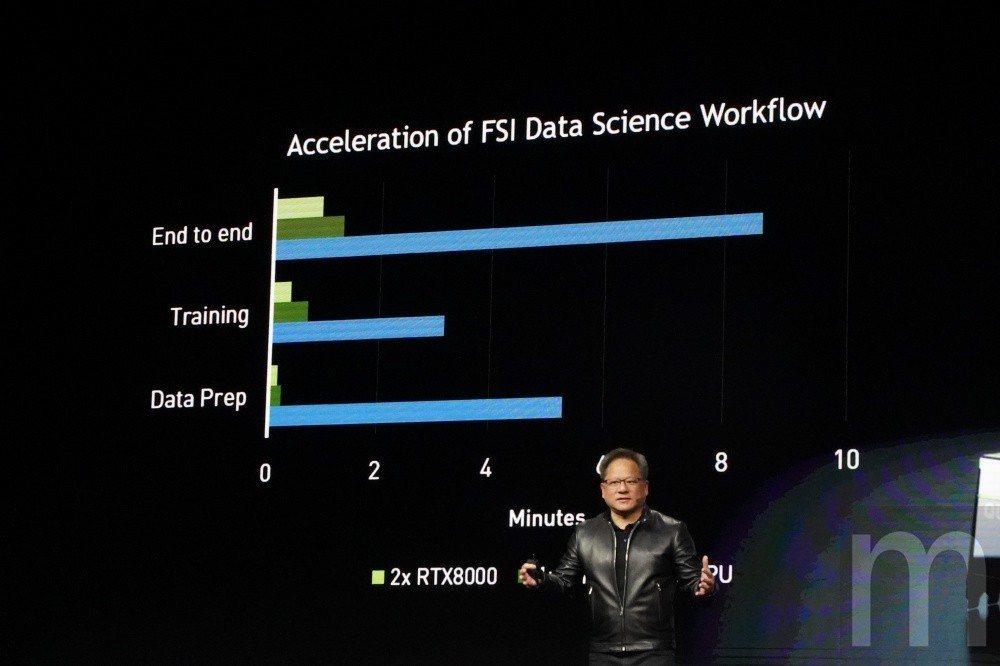 數據分析研究將會是NVIDIA接下來著重探討應用領域