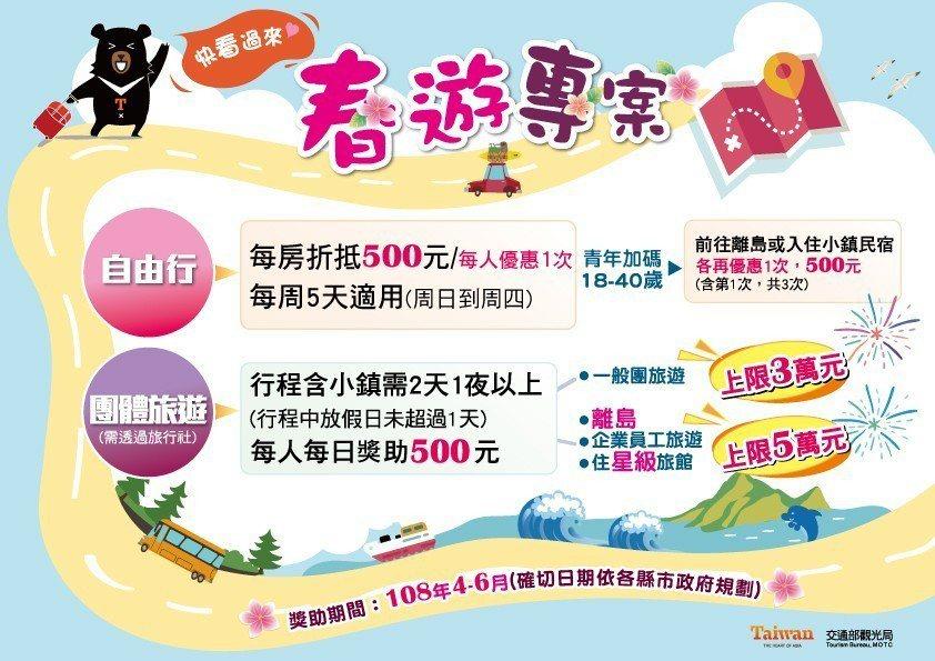 交通部觀光局4月起將推出「春遊補助」,多種補助方式。圖/擷取自春遊專案官網