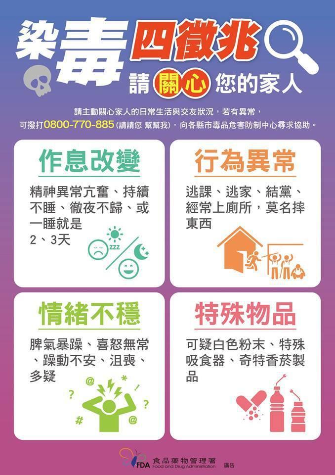 台南市警五分局指出,根據食品藥物管理署的建議,可能染上毒癮者有四大徵兆,包括「作...