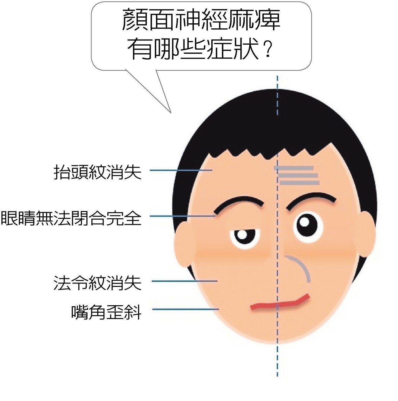 圖/蔡依錚醫師提供
