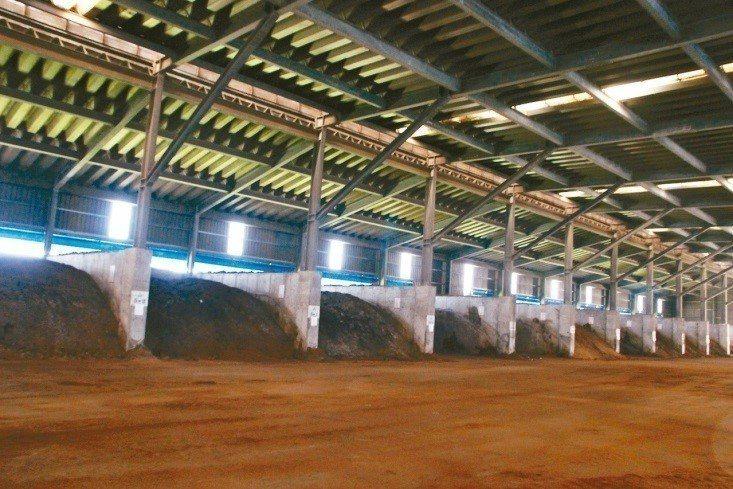 台糖預估今年內有7座養豬場可取得地方許可,將於9月公告統包招標,更新養豬場並推動...