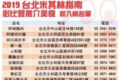 最新!米其林「必比登名單」出爐 12間名店新上榜 [互動地圖]