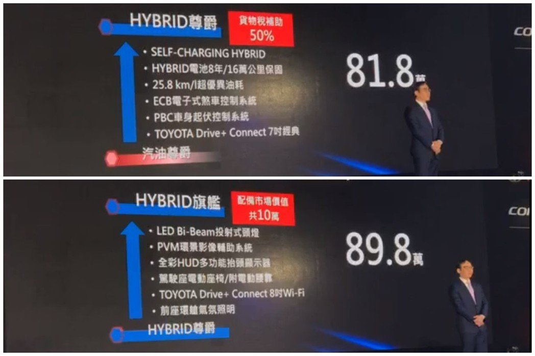大改款Toyota Corolla Altis在今日(27)正式發表,圖為Hyb...