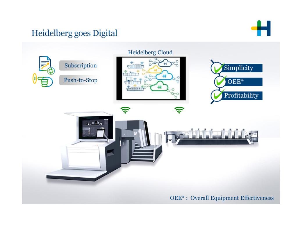 海德堡的大資料平臺,是連接使用者與設備的橋樑。 海德堡/提供
