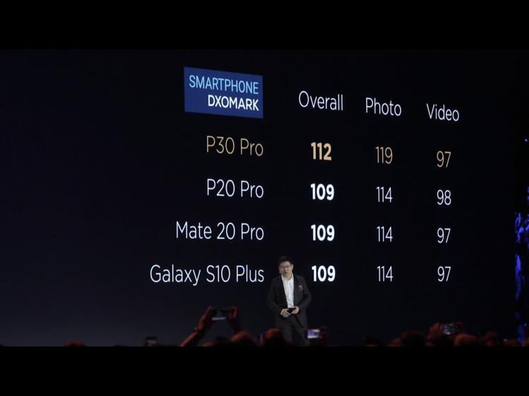 P30 Pro一亮相就直接空降DxOMark拍照榜榜首。圖/摘自發表會