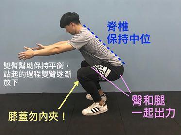 徒手深蹲,由悍草訓練的 Jason 教練示範 圖片提供/好痛痛