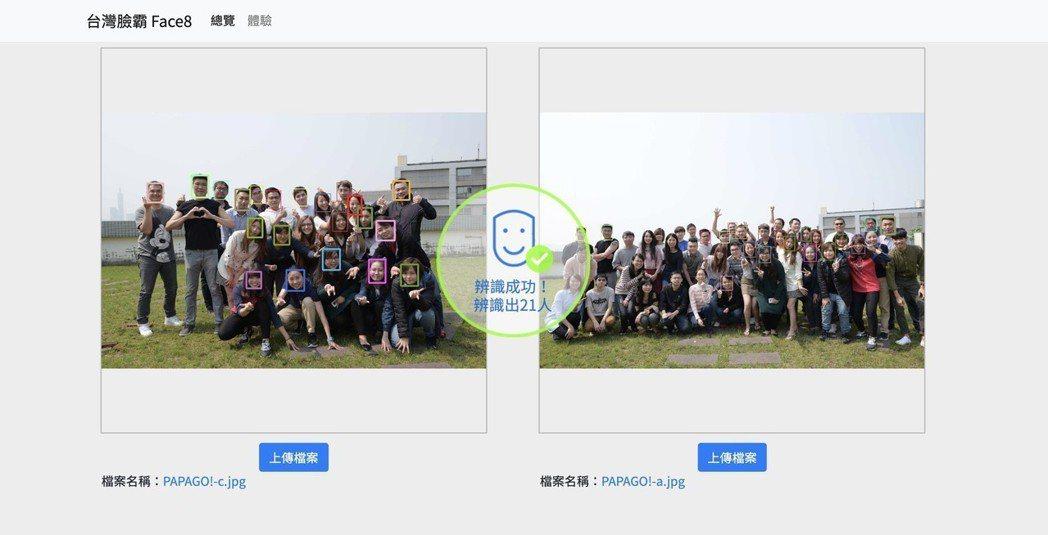 Face8台灣臉霸針對數十人團體之不同時期照片進行實測,亦可於毫秒間清楚辨識出各...