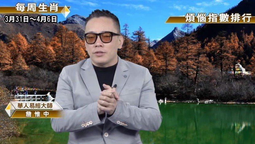 詹惟中解析生肖「煩惱指數」。圖/擷自YouTube