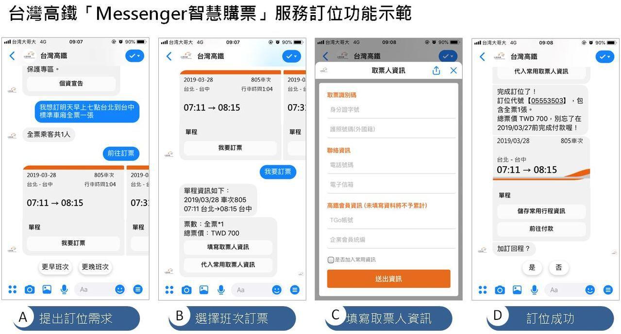 台灣高鐵公司領先國內大眾運輸業者,首度在Facebook Messenger推出...