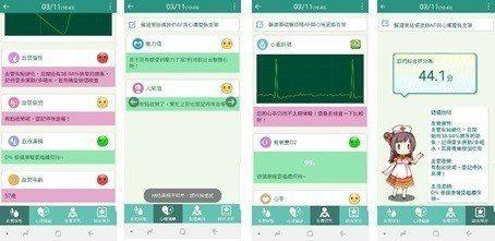 COMGO心血管AI量測儀結合智慧型手機的APP軟體,顯示量測結果的說明。 昌泰...