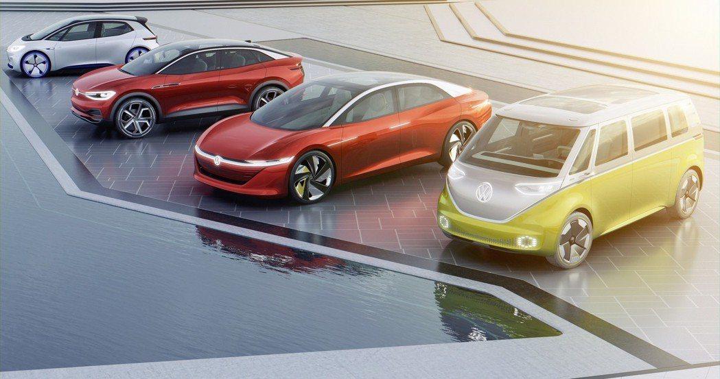 Volkswagen I.D. Family。 摘自Volkswagen