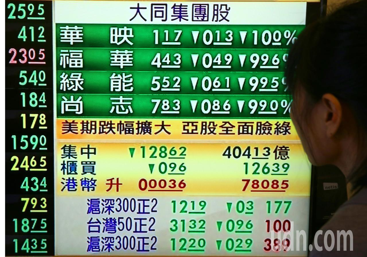 大同集團綠能、華映因每股淨值轉負將下市。本報資料照片