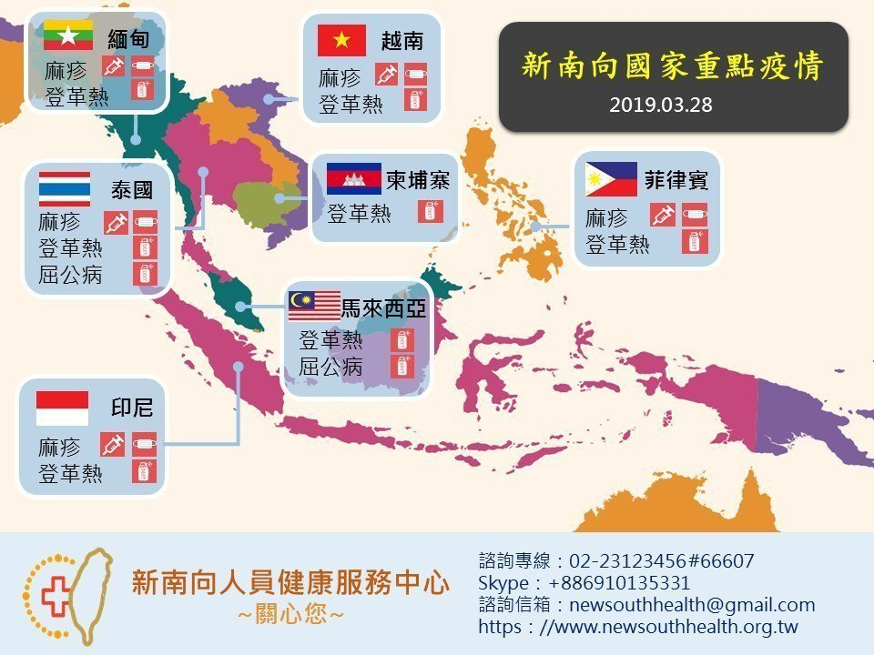 今年東南亞麻疹及登革熱疫情嚴峻,國人往返東南亞國家頻繁,造成本土境外移入發生的病...