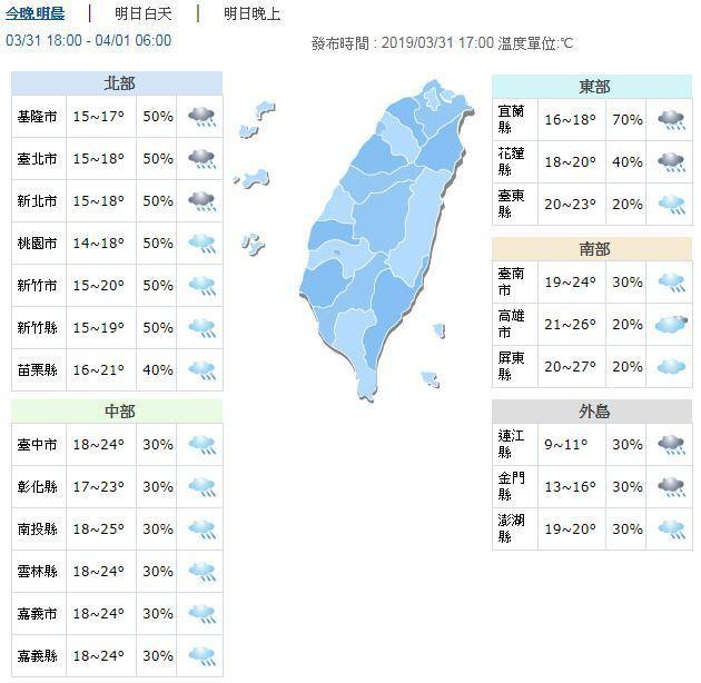 圖/擷取自中央氣象局官網
