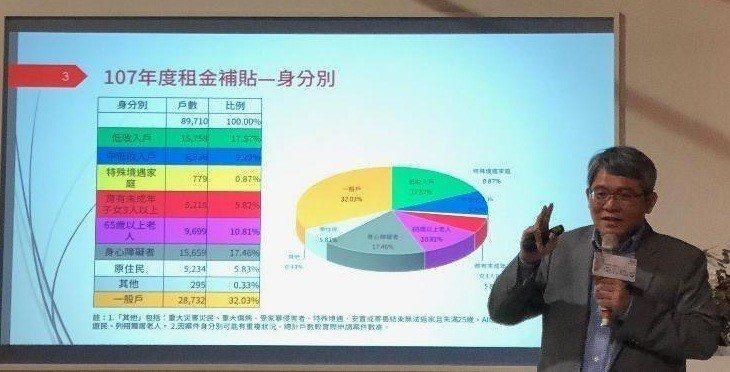內政部次長花敬群表示,台灣做不到像紐約樣的住宅政策,還須逐步建立社會共識。(ph...