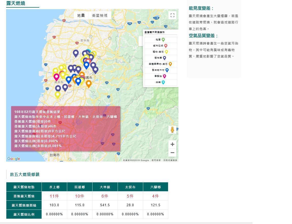 嘉義縣環保局彙整3年內1400件露天燃燒與google map結合建置座標,架構...