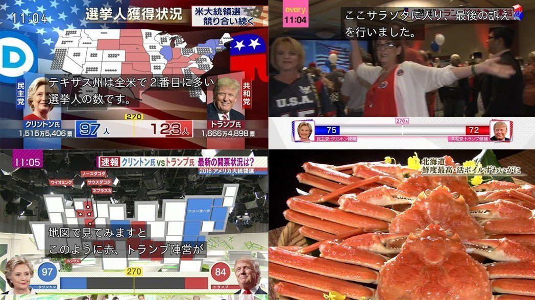 大家在直播美國大選時……東京電視台在播松葉蟹。 圖片來源/香港01