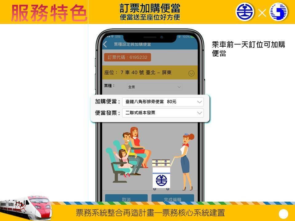 台鐵旅客訂票App「台鐵e訂通2019」將於4月9日上線。圖/台鐵提供