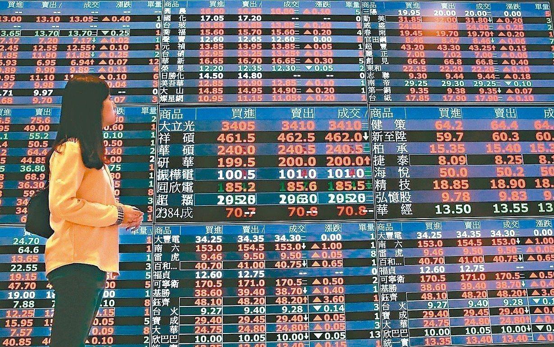 台股的逐筆交易制度在2020年2月23日就會正式上線,1993年以來,台股一直是...