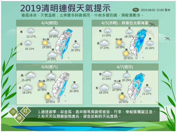 清明節四天連假,北部、東半部大致多雲偶有降雨,中南部多雲到晴。圖╱氣象局提供