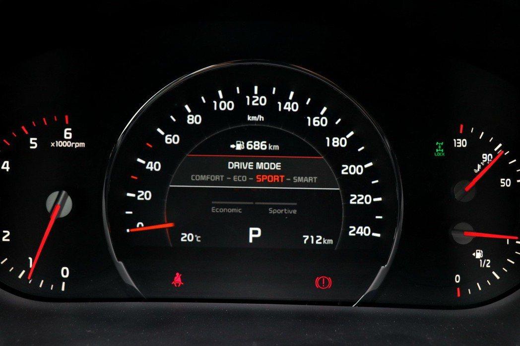 配置Drive Mode可變行車駕馭系統,讓駕駛可以依照不同使用情境進行切換。 ...