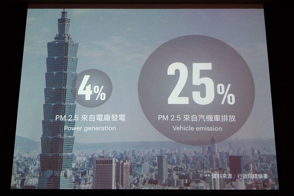 PM2.5最大汙染來源非煤電廠,而是汽機車所排放的廢氣。 記者張振群/攝影