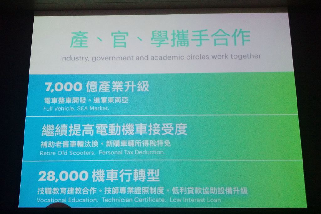 三項建議不僅能使電動機車在台灣發展更有潛力,傳統車行也能成功轉型。 記者張振群/...