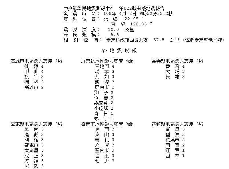 今天上午有地震,台南、楠西、東山、 善化、永康、佳里、七股有3級。記者邵心杰/翻...