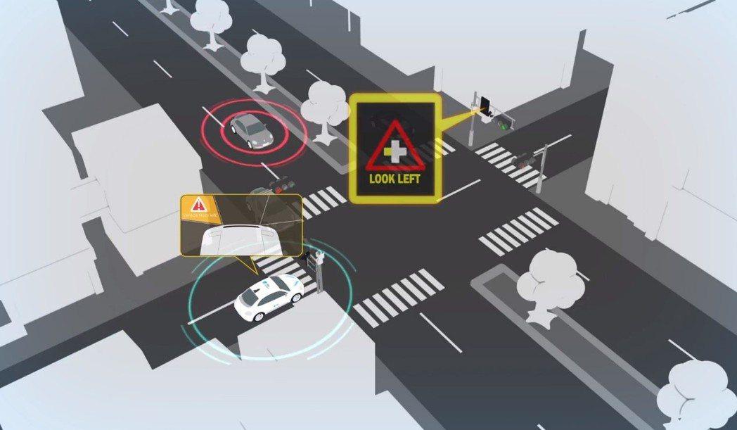 工研院研發iRoadSafe智慧道路安全警示系統,將在美國紐約時間(4)日晚間獲...