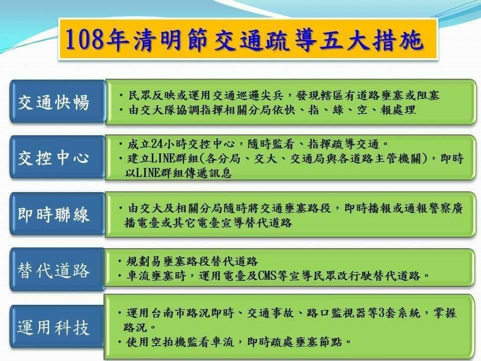 台南市警局公布今年清明節連續假期,五大交通疏導管制措施。圖/台南市警局提供