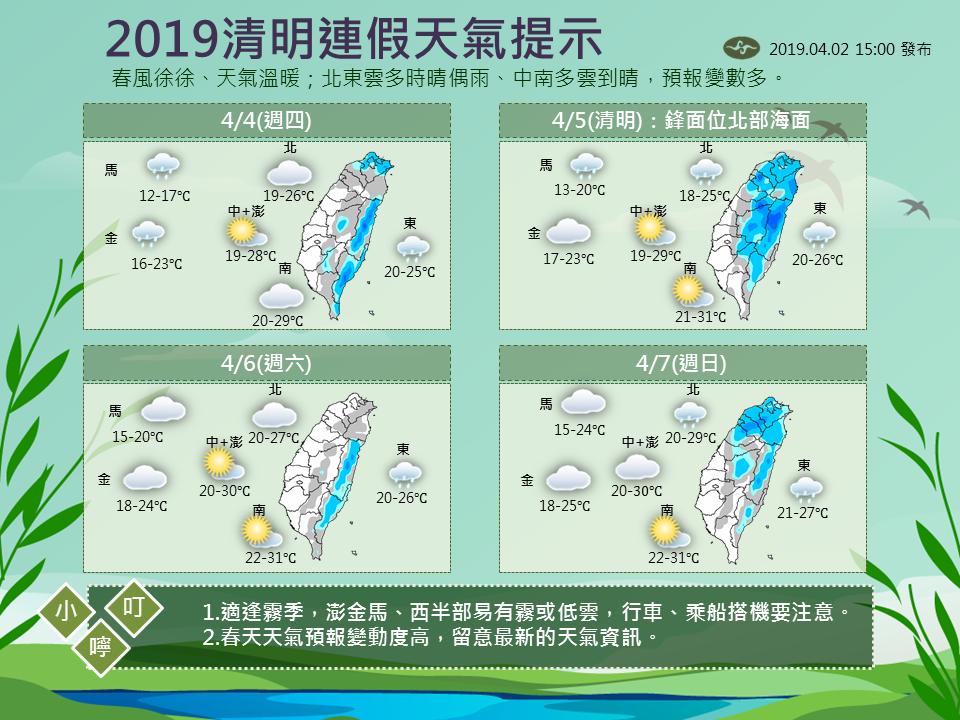 清明連假天氣。圖/取自「報天氣—中央氣象局」臉書