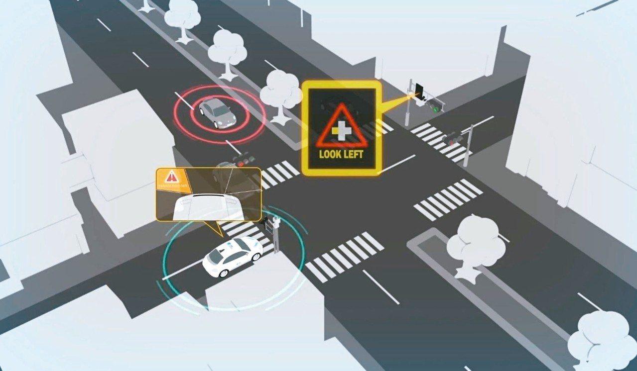 為解決視線死角問題、提升用路人安全,工研院研發iRoadSafe智慧道路安全警示...
