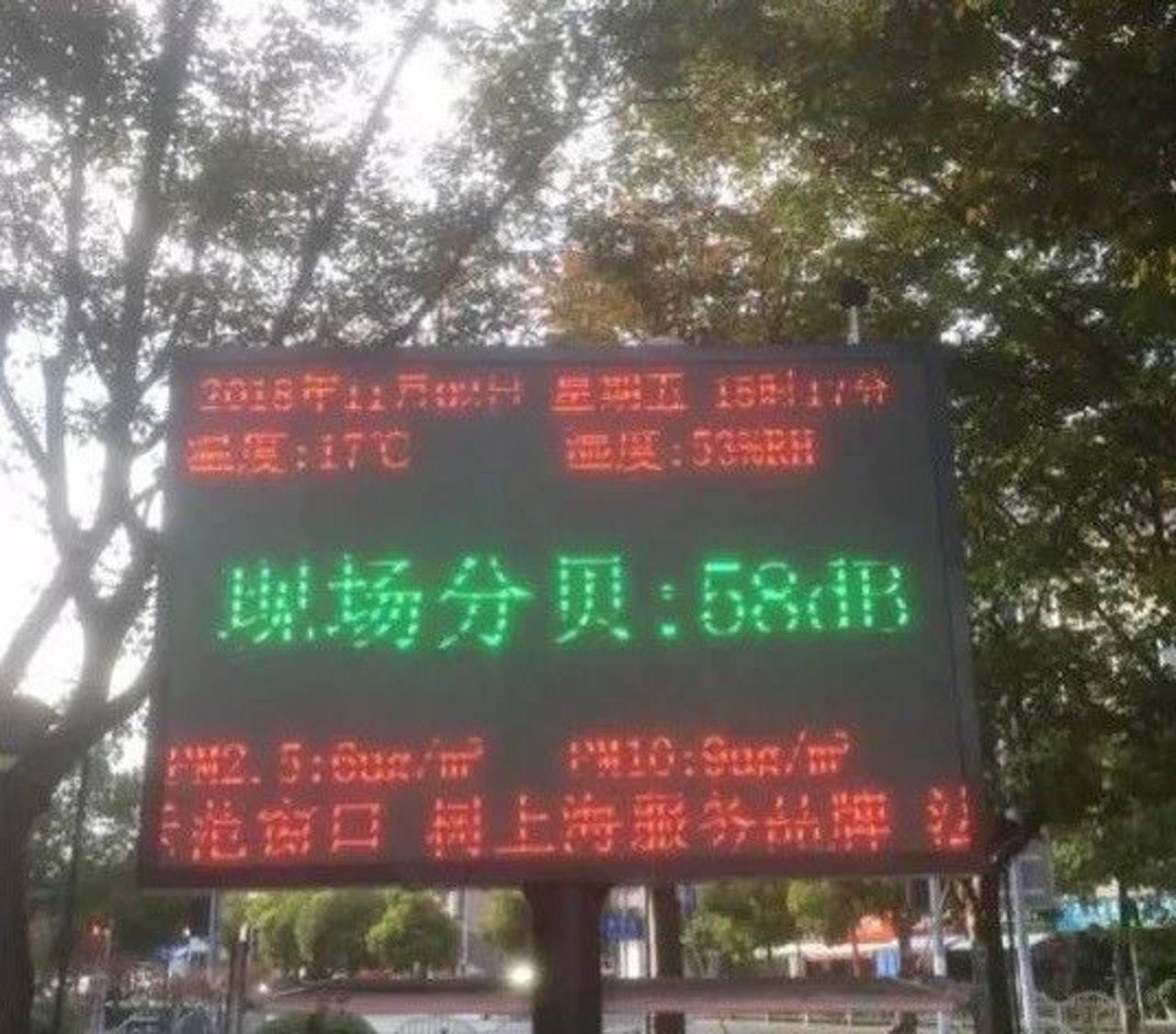 監測系統會在音量超標時發出警告。 圖/取自上海大調研