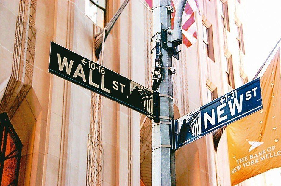 定期定額也要選對市場。 本報系資料庫