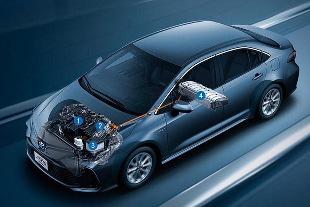 Toyota Corolla Altis Hybrid車頭裝載1.8L燃油引擎及...