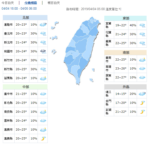 今明兩天東半部地區有局部短暫陣雨,北部地區大多為多雲,偶有局部短暫陣雨,午後中南...