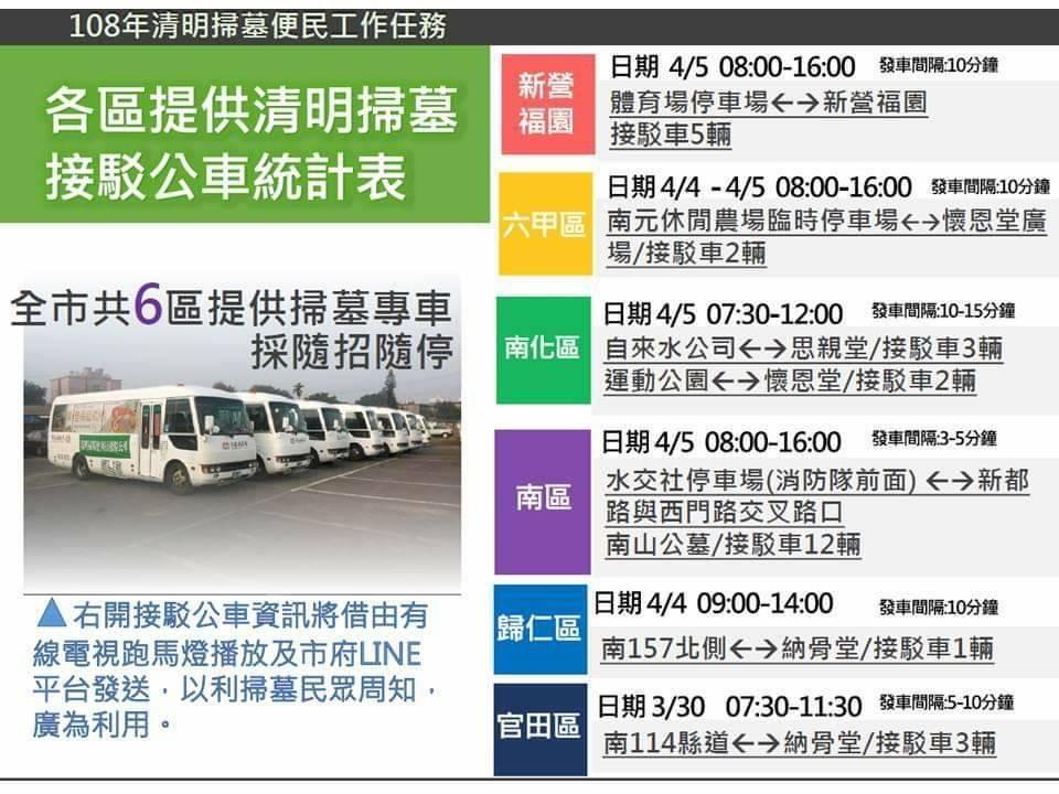 清明節掃墓,台南市警察局交通大隊請民眾多搭乘接駁公車,減少車潮。圖/台南市警察局...