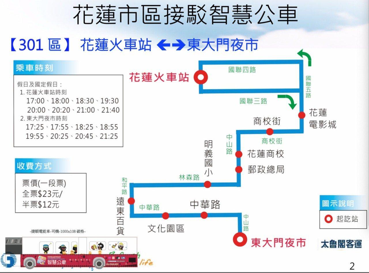 花蓮縣府在國定假日及周六、日晚間推出市區的智慧公車,共16班次,往返火車站及東大...