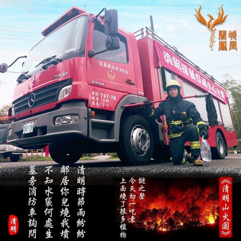 清明節,宜蘭縣消防局防火創新意,設計了張「清明火山圖」宣導,KUSO提醒「祖先的...