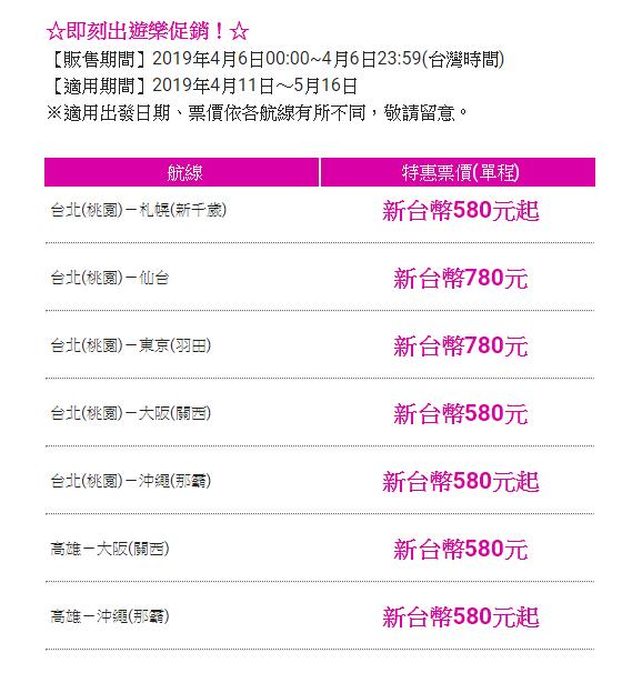 樂桃航空推出24小時限時促銷。圖/樂桃航空提供