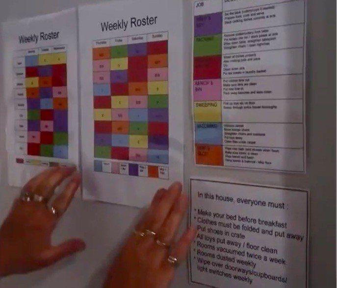 澳洲一名有16個小孩的母親邦奈爾教小孩分擔家務,每周討論並制定工作輪值表。翻攝自...