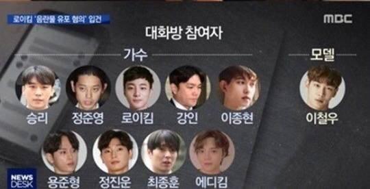 MBC報導強仁、鄭珍雲都在淫片群組裡。圖/摘自naver